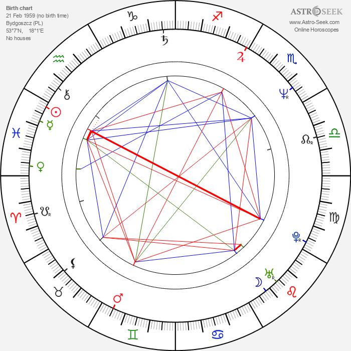 Miroslaw Dembiński - Astrology Natal Birth Chart
