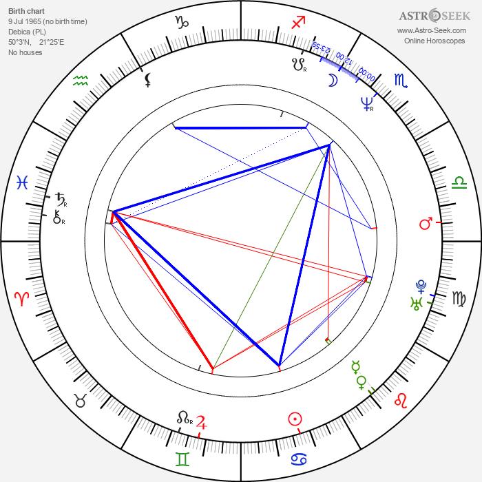 Miroslaw Kropielnicki - Astrology Natal Birth Chart