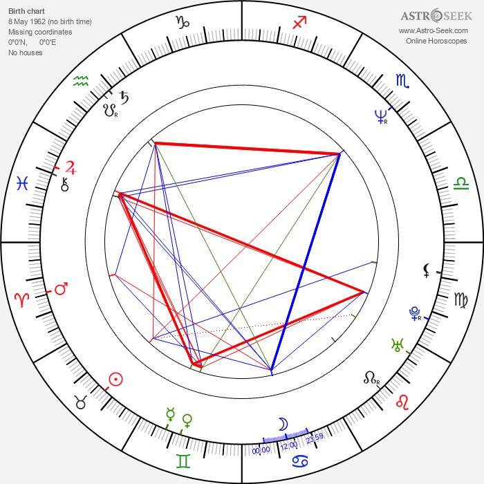 Miroslaw Neinert - Astrology Natal Birth Chart