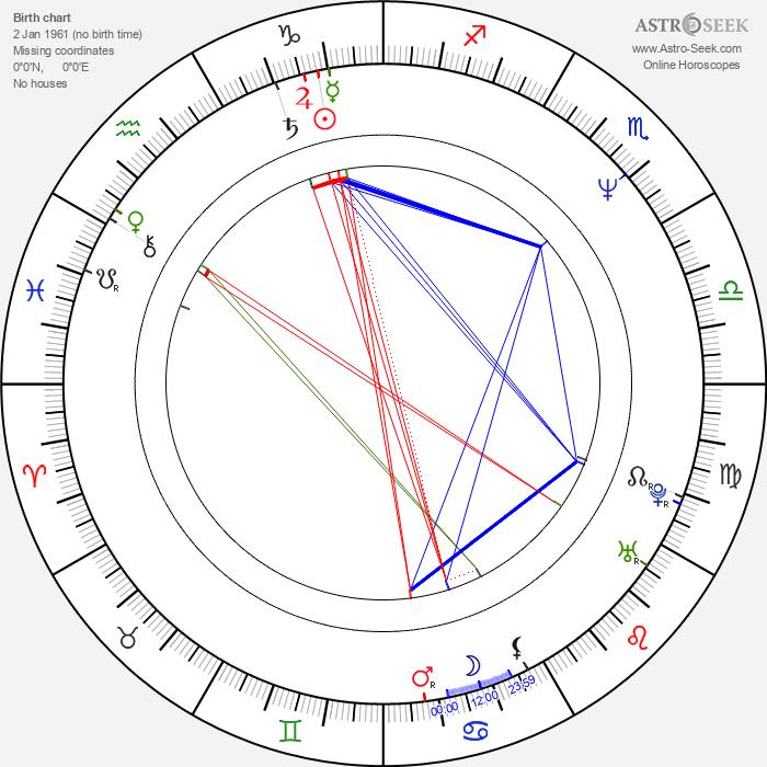 Miroslaw Siedler - Astrology Natal Birth Chart
