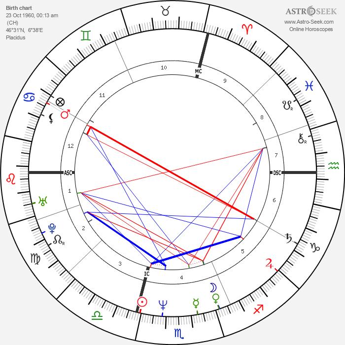 Mirwais Ahmadzaï - Astrology Natal Birth Chart