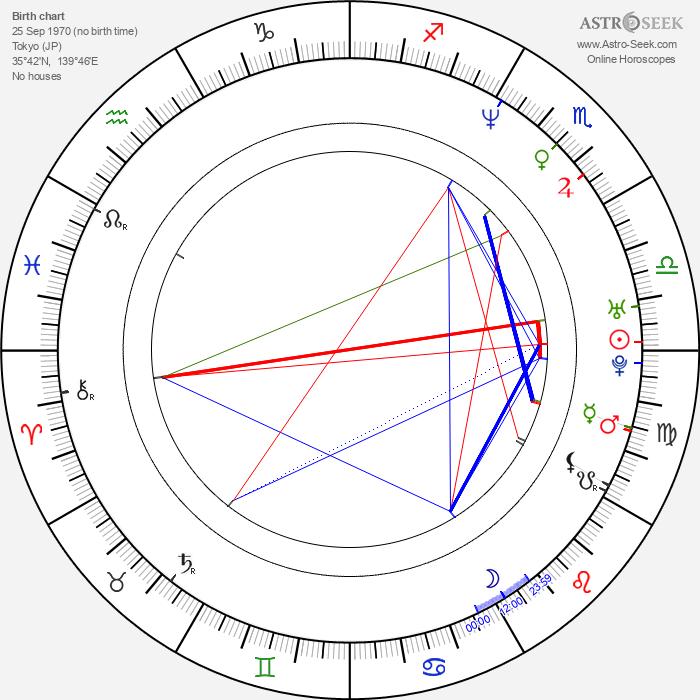 Misa Shimizu - Astrology Natal Birth Chart