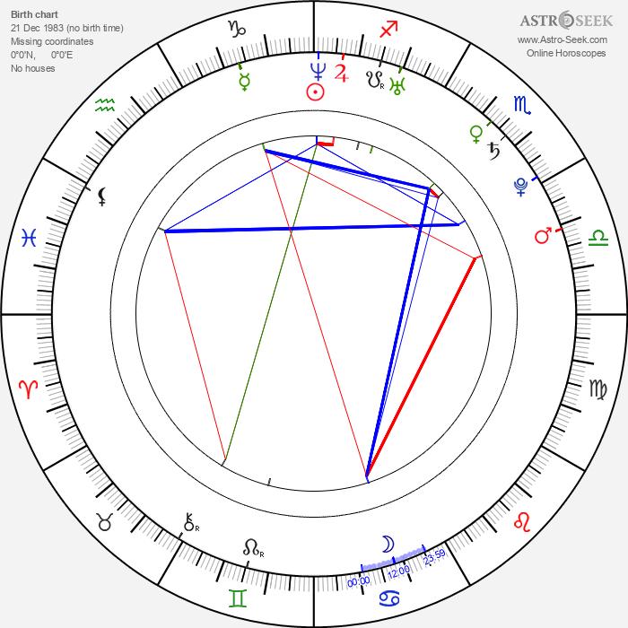 Misa Uehara - Astrology Natal Birth Chart