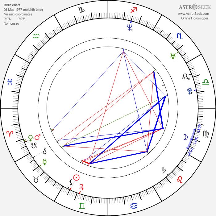 Misaki Itó - Astrology Natal Birth Chart
