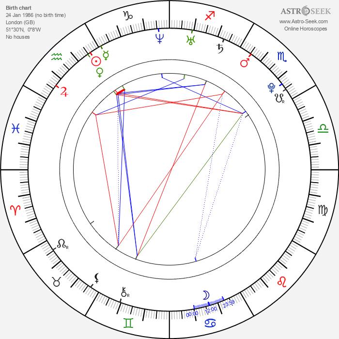 Mischa Barton - Astrology Natal Birth Chart