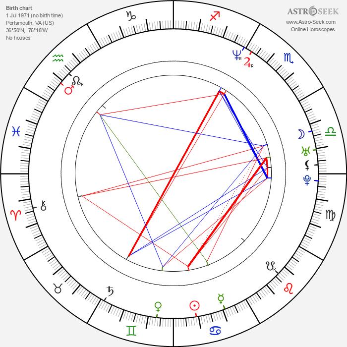 Misdemeanor - Astrology Natal Birth Chart