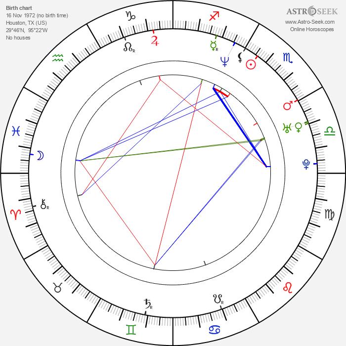 Missi Pyle - Astrology Natal Birth Chart