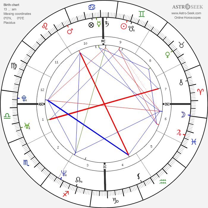 Missy Crider - Astrology Natal Birth Chart