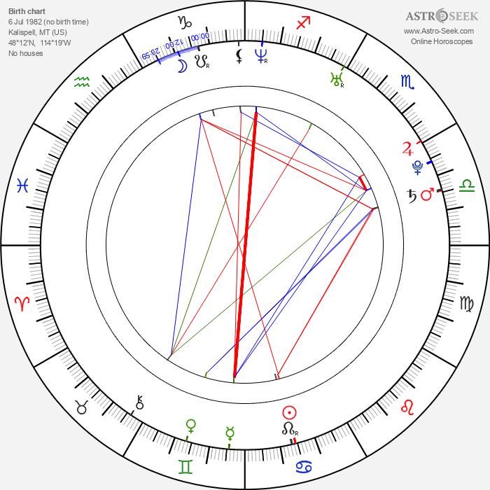Misty Upham - Astrology Natal Birth Chart