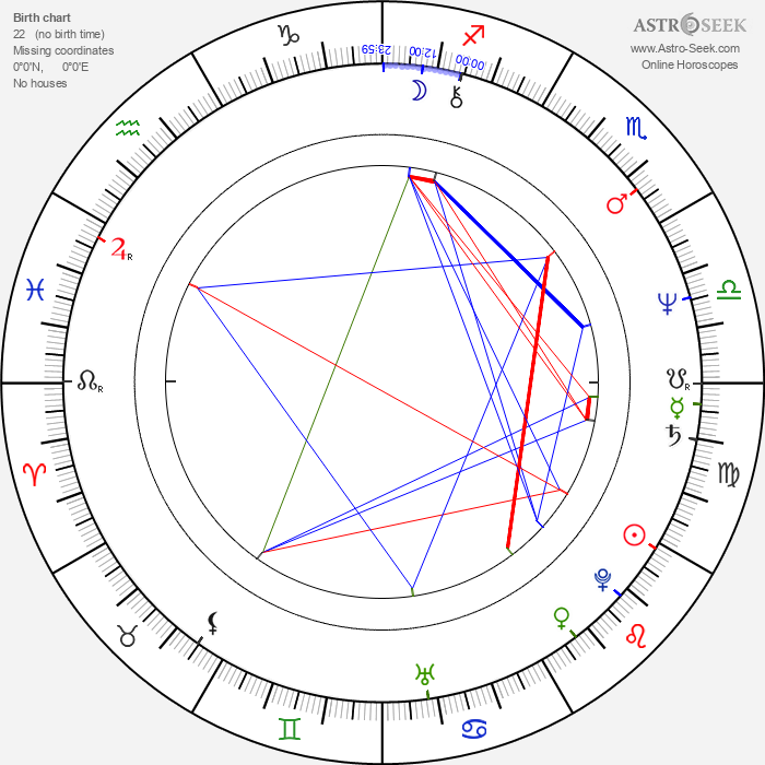 Mita Medici - Astrology Natal Birth Chart