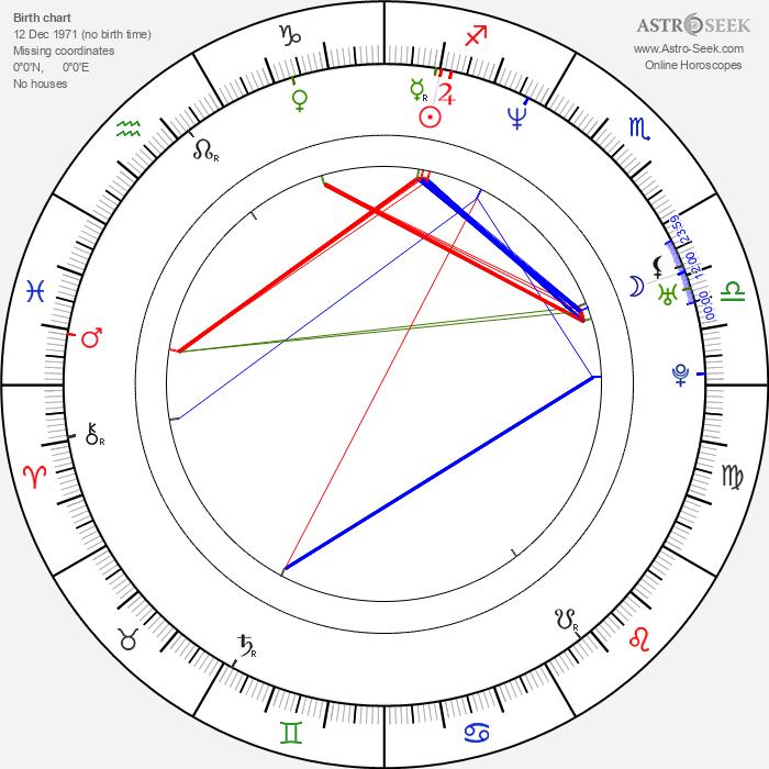 Mitch Davis - Astrology Natal Birth Chart