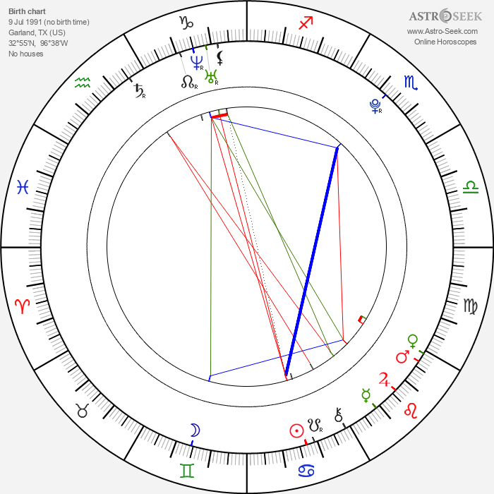 Mitchel Musso - Astrology Natal Birth Chart