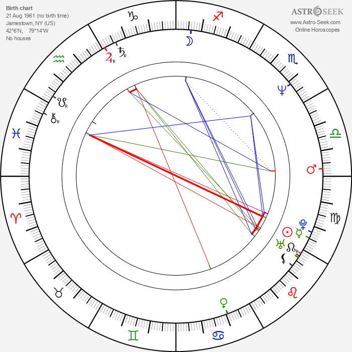 Mitchell Anderson - Astrology Natal Birth Chart