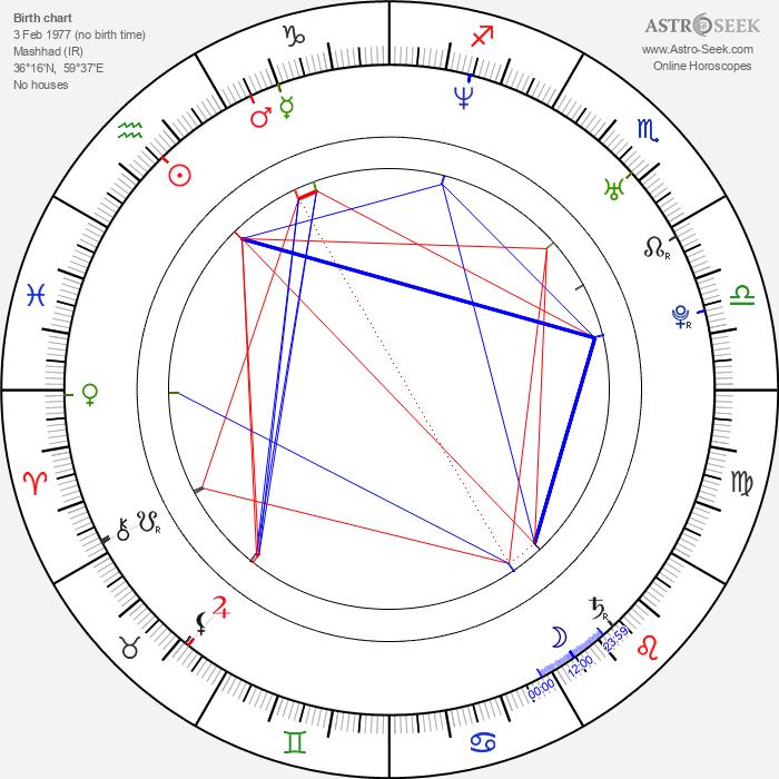 Mitra Hajjar - Astrology Natal Birth Chart