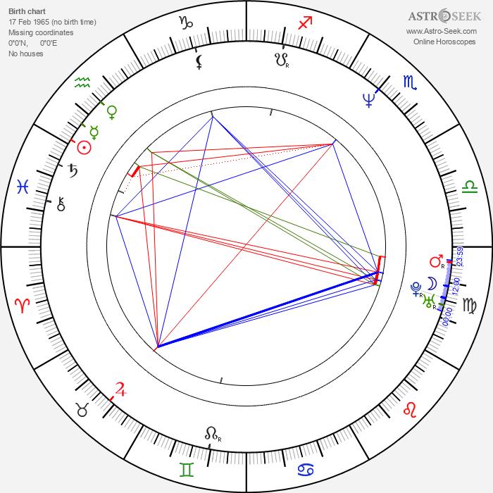 Mitsuru Fukikoshi - Astrology Natal Birth Chart