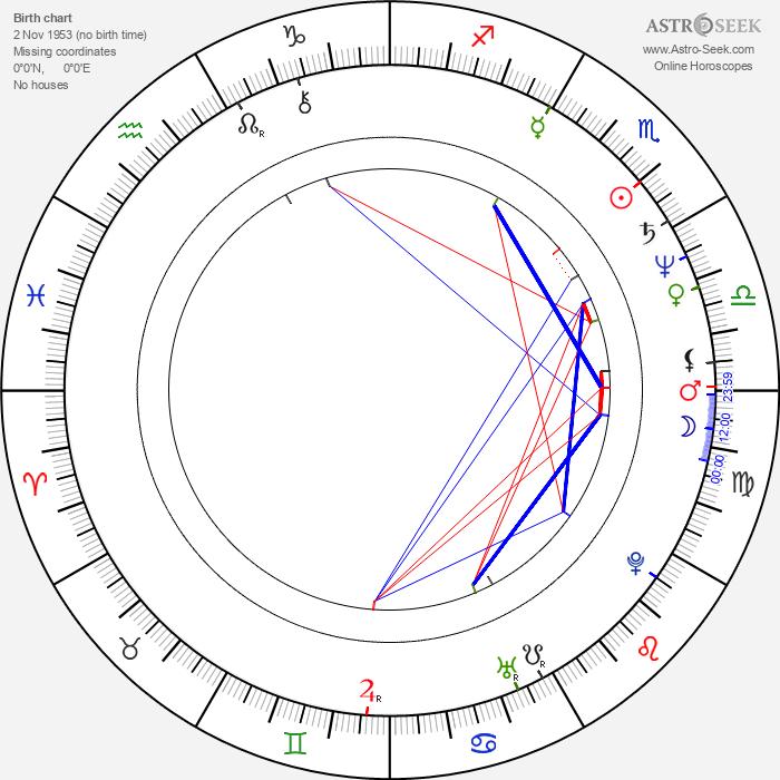 Mitsuru Hirata - Astrology Natal Birth Chart