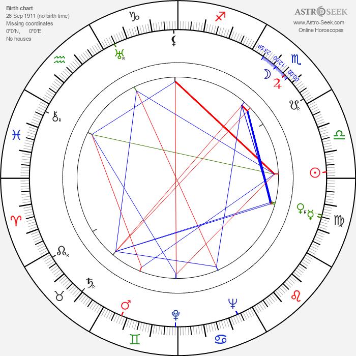 Mitsuyo Seo - Astrology Natal Birth Chart