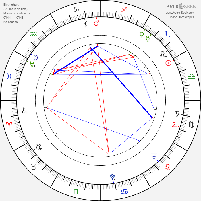 Mitzi Green - Astrology Natal Birth Chart