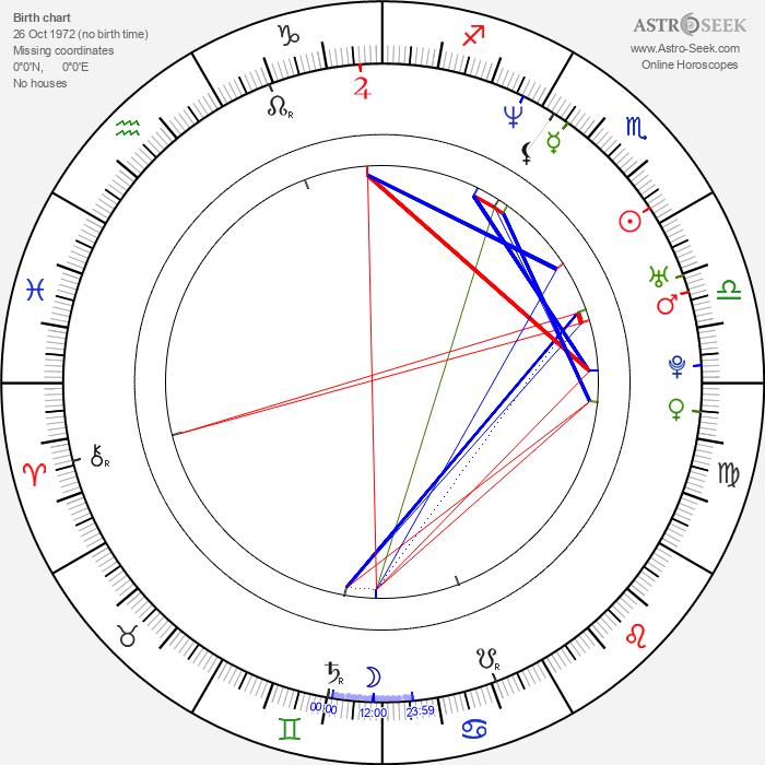 Miwako Kawai - Astrology Natal Birth Chart