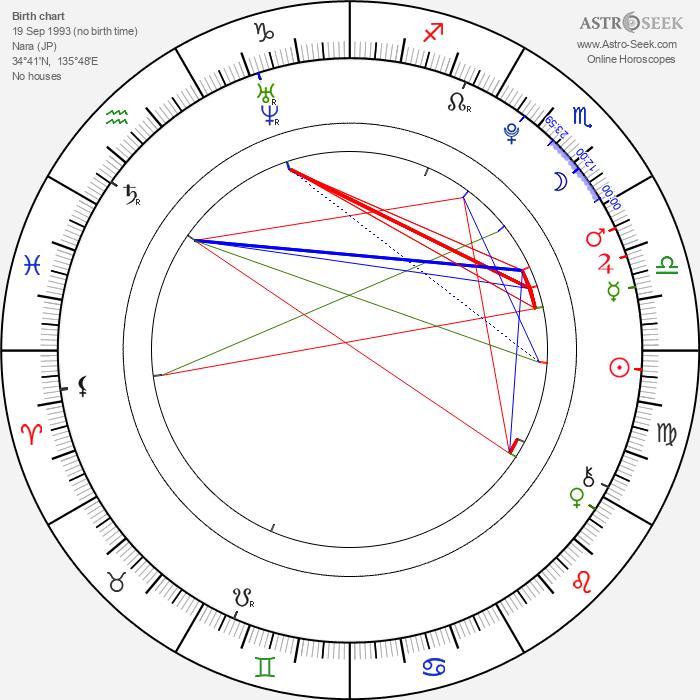 Miyuki Watanabe - Astrology Natal Birth Chart