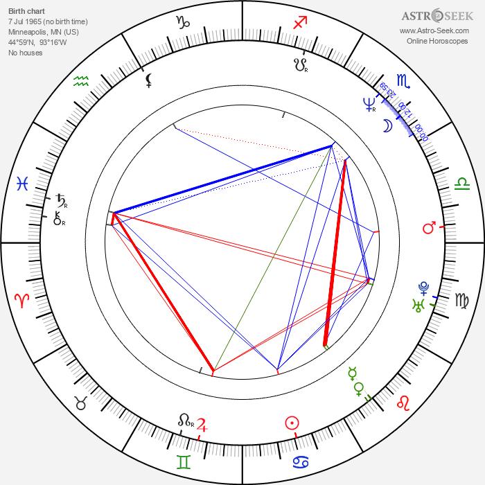 Mo Collins - Astrology Natal Birth Chart