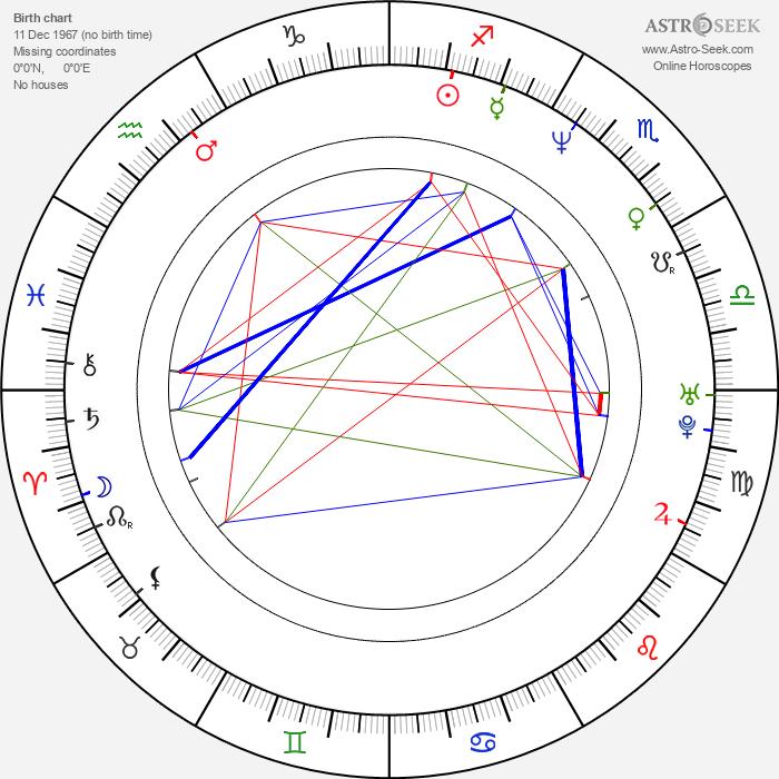 Mo'Nique - Astrology Natal Birth Chart