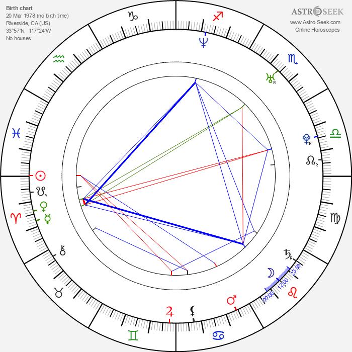 Mocha - Astrology Natal Birth Chart