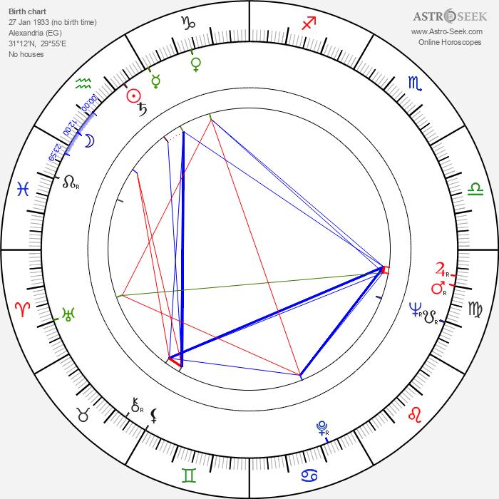 Mohamed Al-Fayed - Astrology Natal Birth Chart