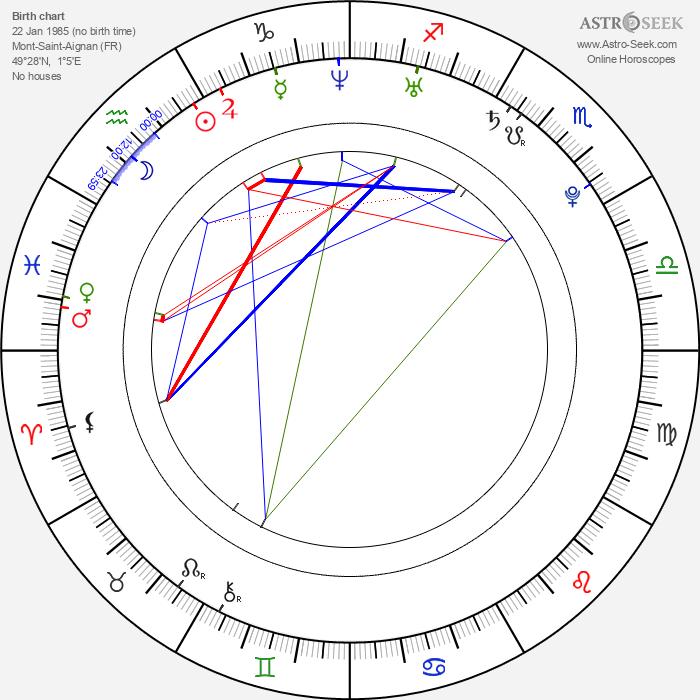 Mohamed Sissoko - Astrology Natal Birth Chart