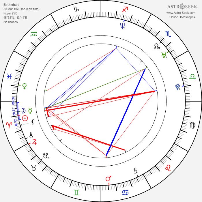 Mojca Kleva - Astrology Natal Birth Chart