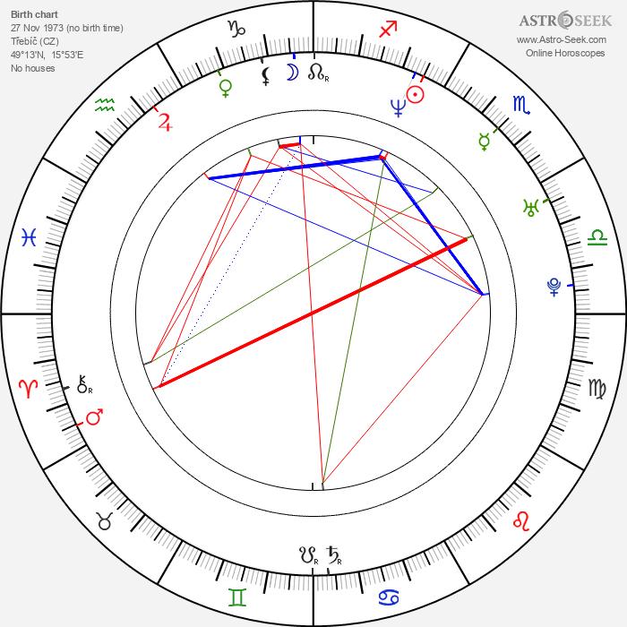 Mojmír Kučera - Astrology Natal Birth Chart