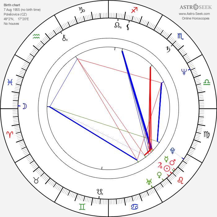 Mojmír Maděrič - Astrology Natal Birth Chart
