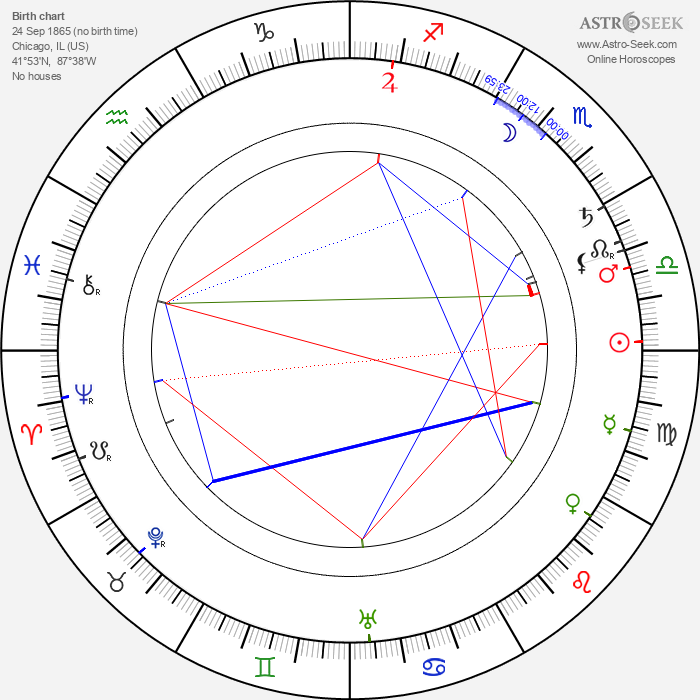 Mollie McConnell - Astrology Natal Birth Chart