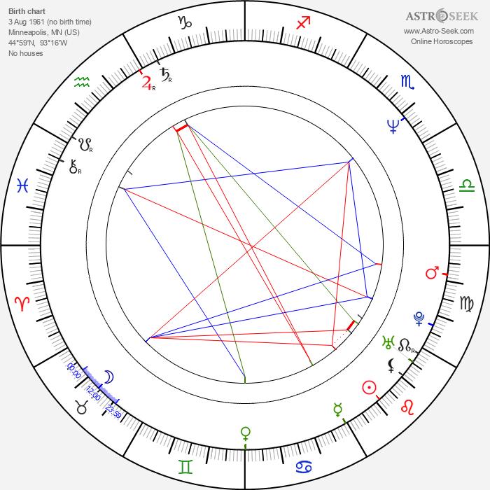Molly Hagan - Astrology Natal Birth Chart