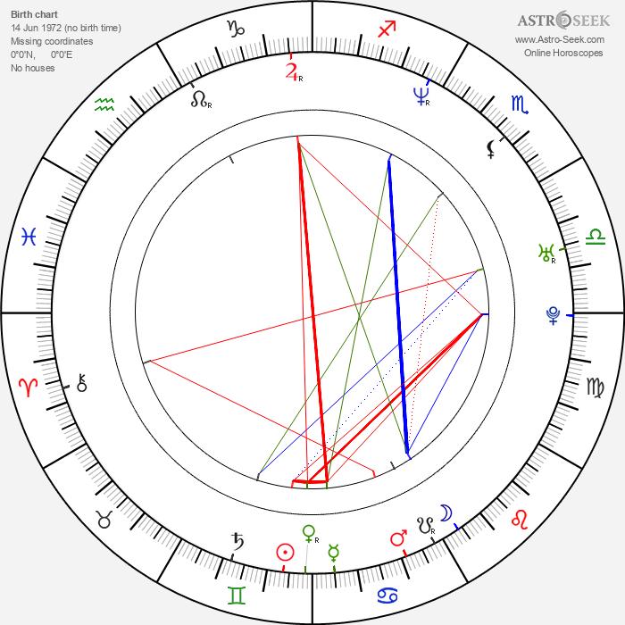 Molly Parker - Astrology Natal Birth Chart