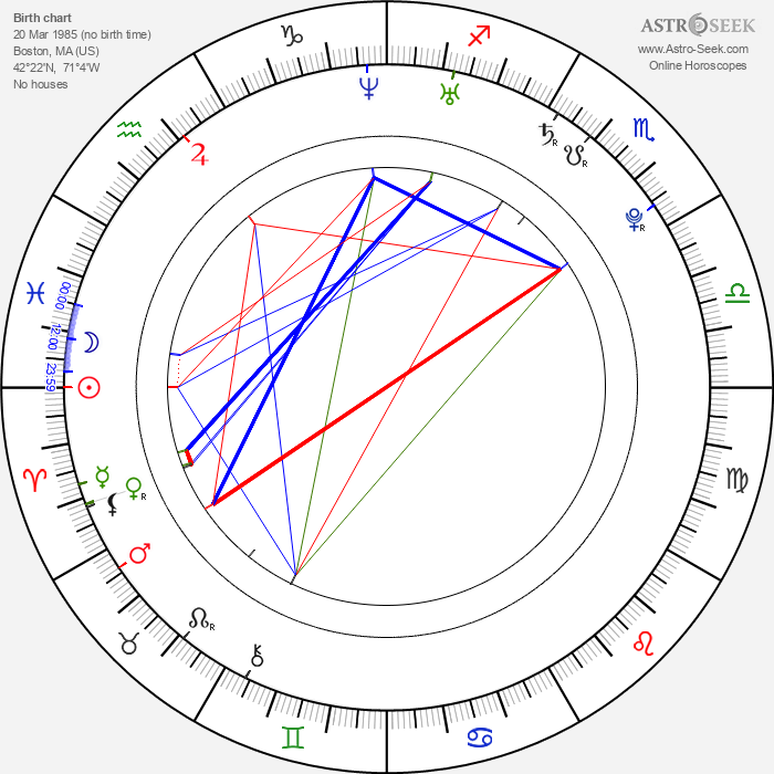 Molly Schreiber - Astrology Natal Birth Chart