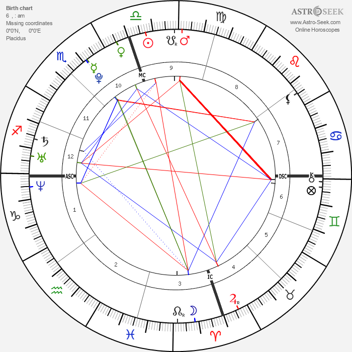 Molly Shepherd-Oppenheim - Astrology Natal Birth Chart