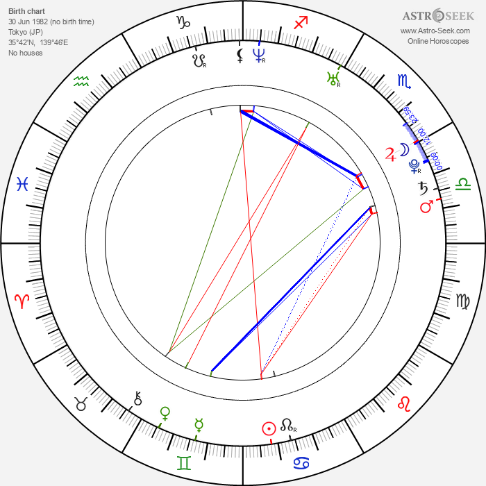 Momoko Saitó - Astrology Natal Birth Chart