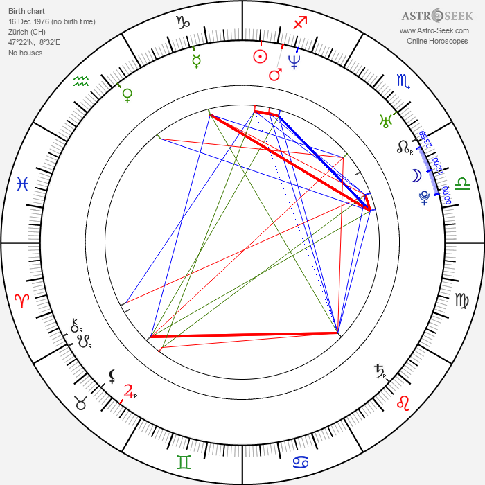 Mona Petri - Astrology Natal Birth Chart