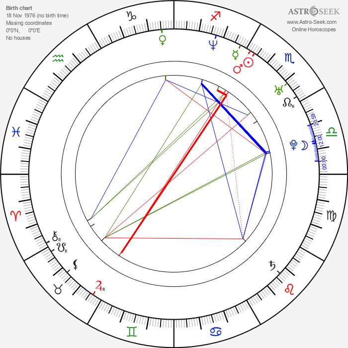 Mona Zaki - Astrology Natal Birth Chart
