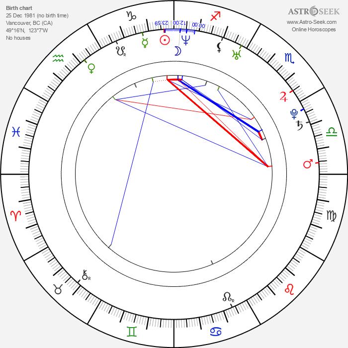 Moneca Delain - Astrology Natal Birth Chart