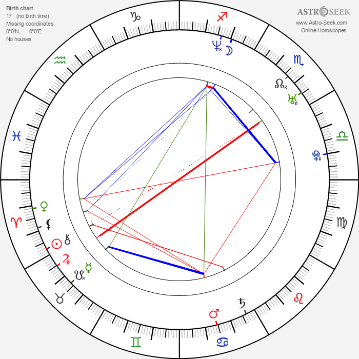 Monet Mazur - Astrology Natal Birth Chart