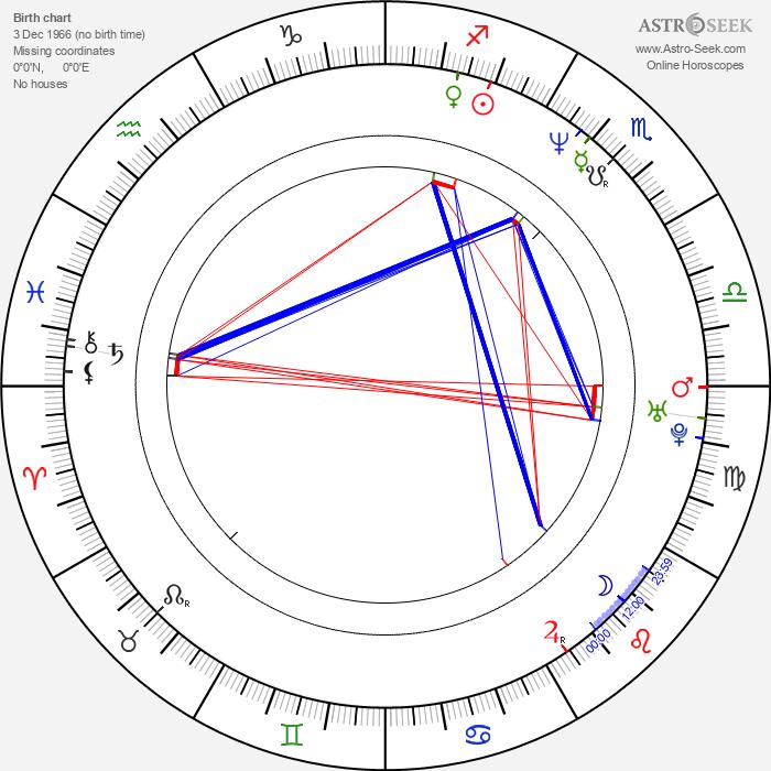 Monic Hendrickx - Astrology Natal Birth Chart