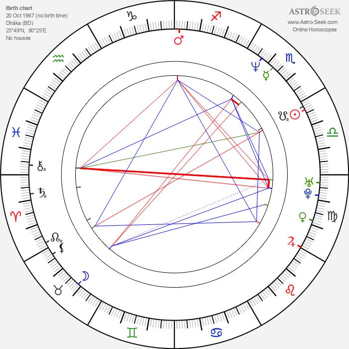 Monica Ali - Astrology Natal Birth Chart