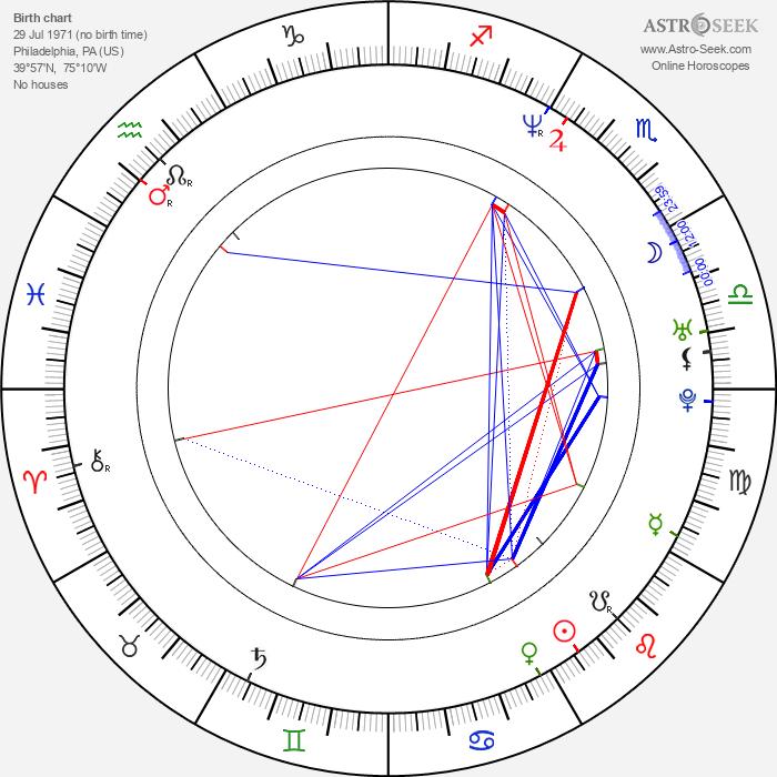 Monica Calhoun - Astrology Natal Birth Chart