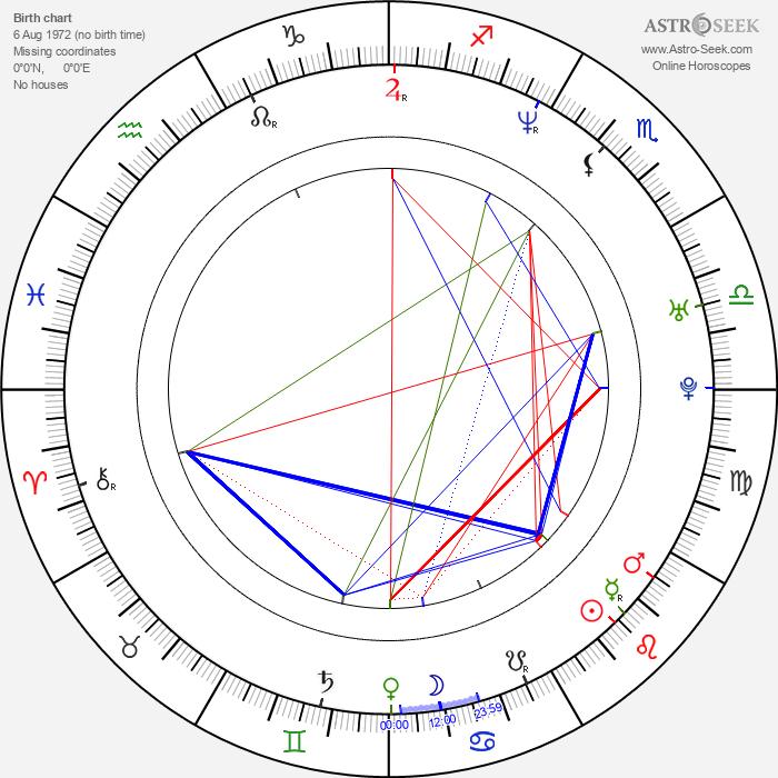 Monica Davidescu - Astrology Natal Birth Chart