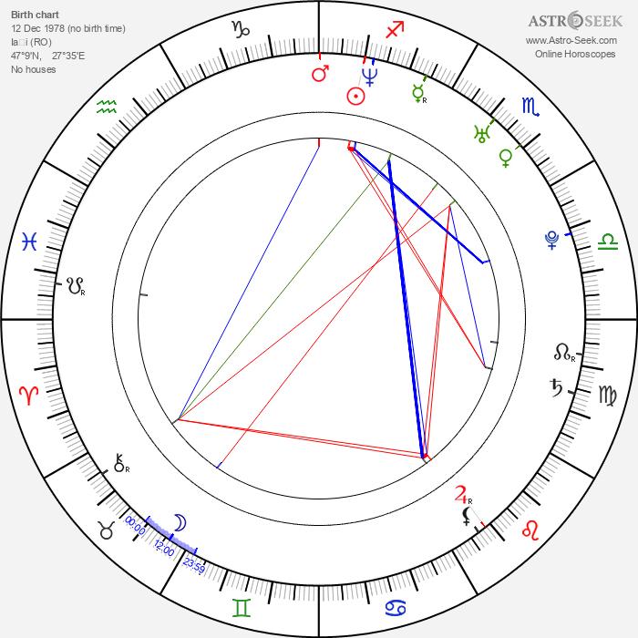 Monica Dean Bîrlădeanu - Astrology Natal Birth Chart