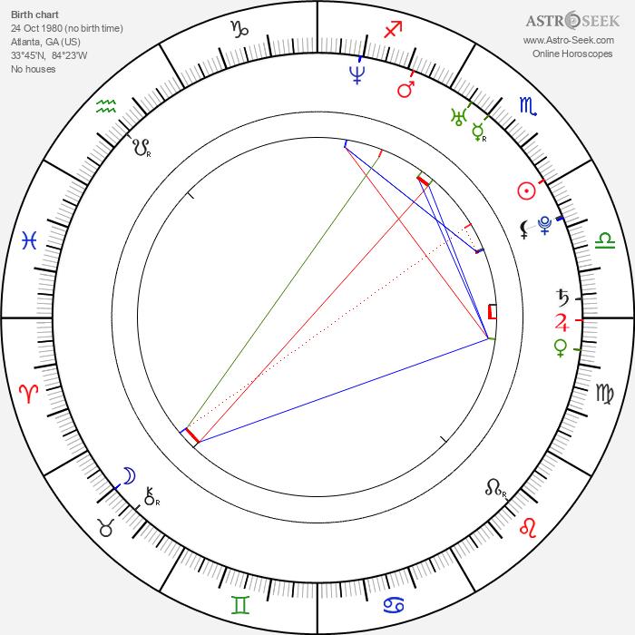 Monica Denise Arnold - Astrology Natal Birth Chart