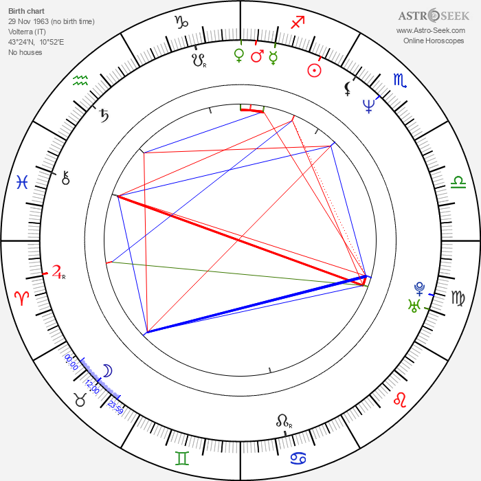 Monica Giuntini - Astrology Natal Birth Chart