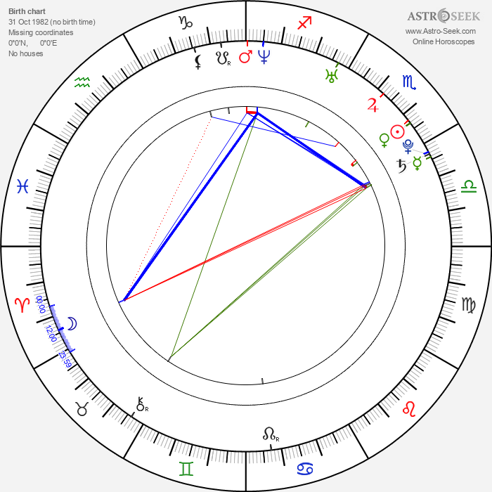 Monica Irimia - Astrology Natal Birth Chart